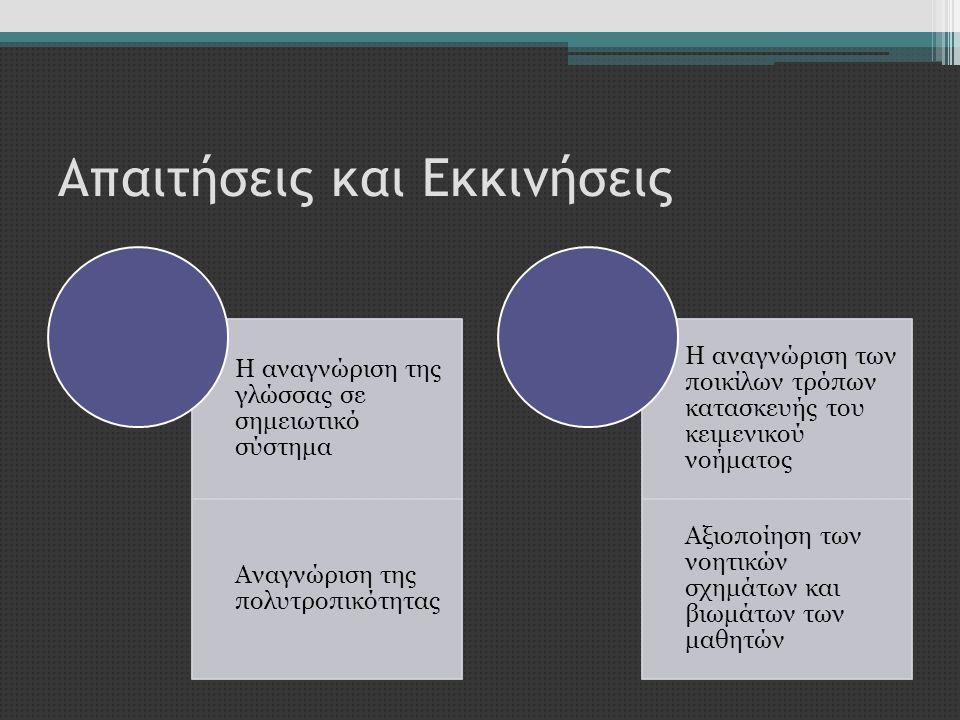 Απαιτήσεις και Εκκινήσεις Η αναγνώριση της γλώσσας σε σημειωτικό σύστημα Αναγνώριση της πολυτροπικότητας Η αναγνώριση των ποικίλων τρόπων κατασκευής τ