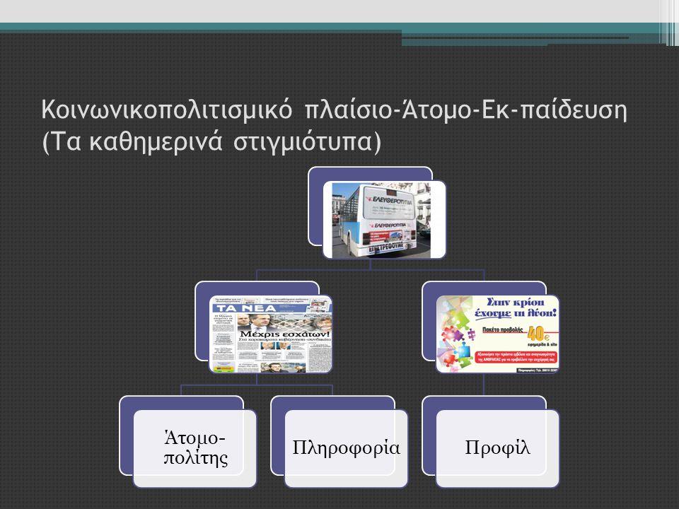 Κοινωνικοπολιτισμικό πλαίσιο-Άτομο-Εκ-παίδευση (Τα καθημερινά στιγμιότυπα) Άτομο- πολίτης ΠληροφορίαΠροφίλ