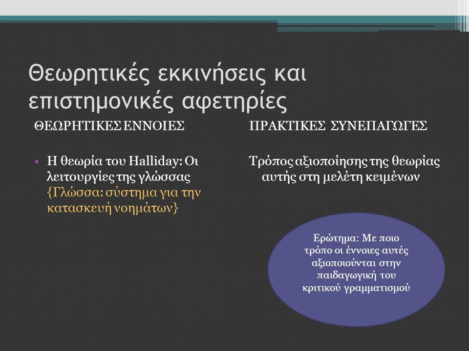 Θεωρητικές εκκινήσεις και επιστημονικές αφετηρίες ΘΕΩΡΗΤΙΚΕΣ ΕΝΝΟΙΕΣ •Η θεωρία του Halliday: Οι λειτουργίες της γλώσσας {Γλώσσα: σύστημα για την κατασ