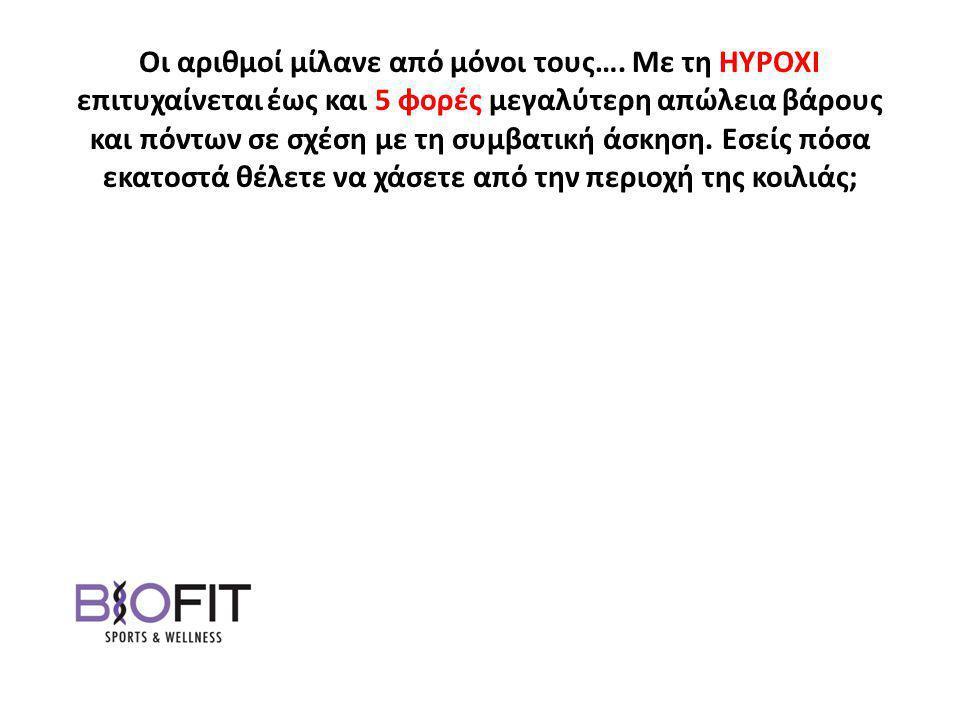 Οι αριθμοί μίλανε από μόνοι τους…. Με τη HYPOXI επιτυχαίνεται έως και 5 φορές μεγαλύτερη απώλεια βάρους και πόντων σε σχέση με τη συμβατική άσκηση. Εσ