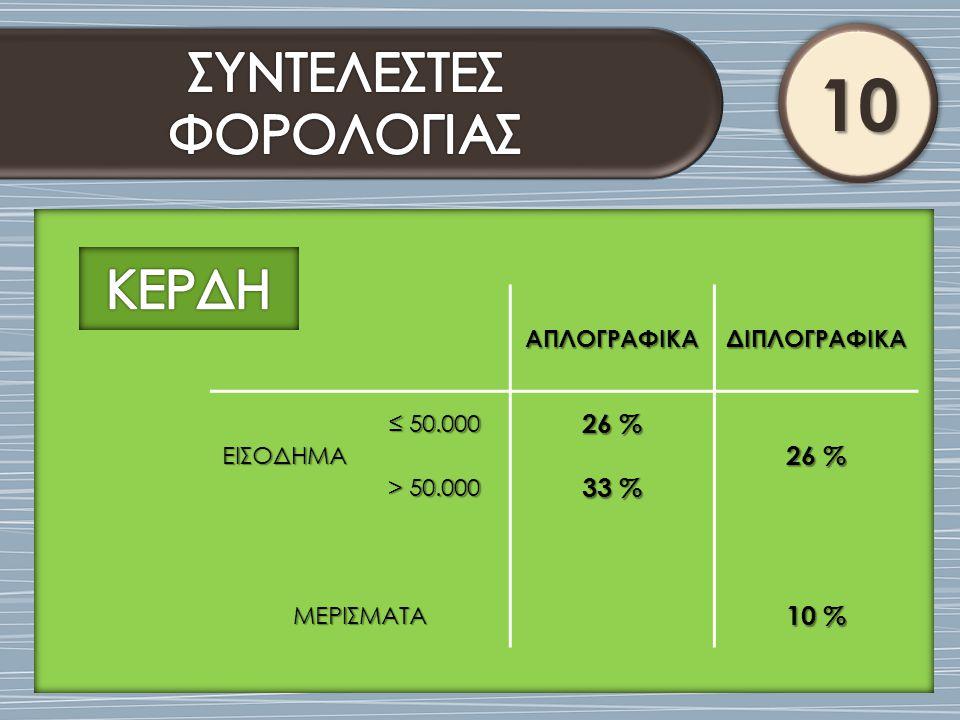 10ΑΠΛΟΓΡΑΦΙΚΑΔΙΠΛΟΓΡΑΦΙΚΑΕΙΣΟΔΗΜΑ ≤ 50.000 26 % > 50.000 33 % ΜΕΡΙΣΜΑΤΑ 10 %