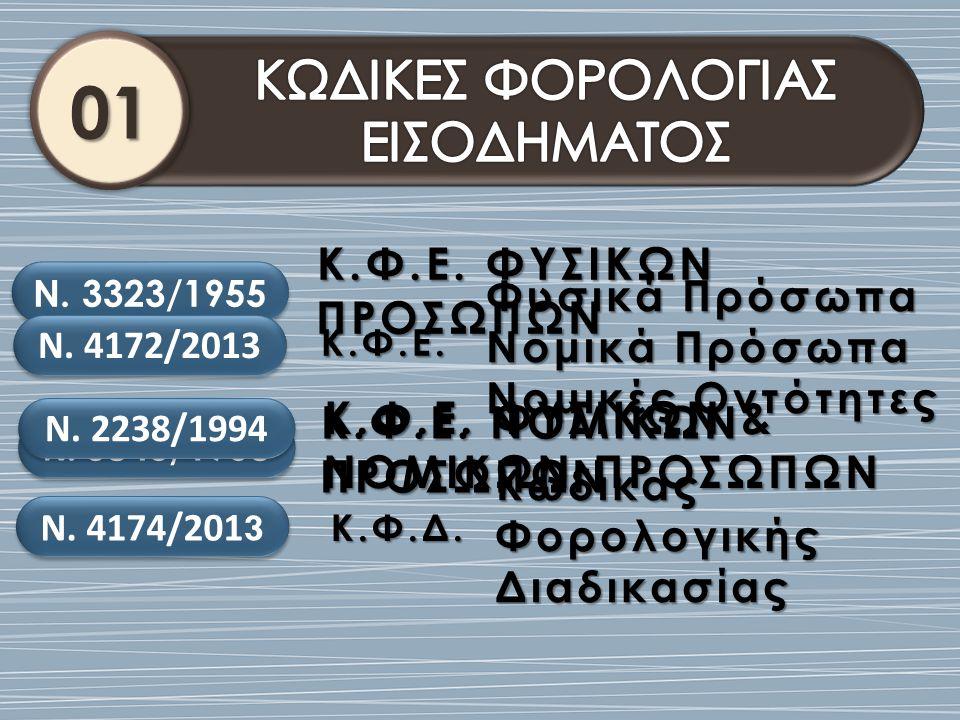 01 Ν. 3323/1955 Ν. 4172/2013 Κ.Φ.Ε. ΦΥΣΙΚΩΝ ΠΡΟΣΩΠΩΝ Ν. 3843/1958 Κ.Φ.Ε. ΝΟΜΙΚΩΝ ΠΡΟΣΩΠΩΝ Ν. 2238/1994 Κ.Φ.Ε. ΦΥΣΙΚΩΝ & ΝΟΜΙΚΩΝ ΠΡΟΣΩΠΩΝ Κ.Φ.Ε. Φυσικά