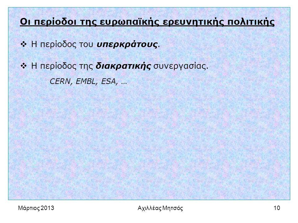 Αχιλλέας Μητσός10 Οι περίοδοι της ευρωπαϊκής ερευνητικής πολιτικής  Η περίοδος του υπερκράτους.