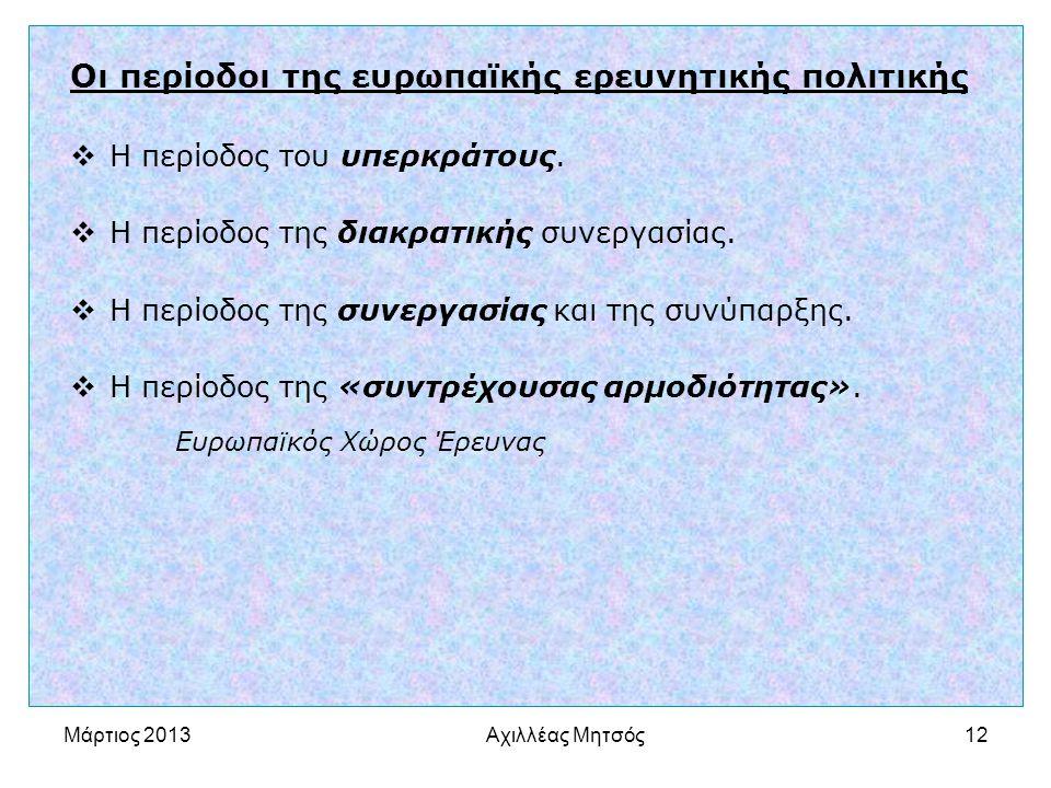 Αχιλλέας Μητσός12 Οι περίοδοι της ευρωπαϊκής ερευνητικής πολιτικής  Η περίοδος του υπερκράτους.