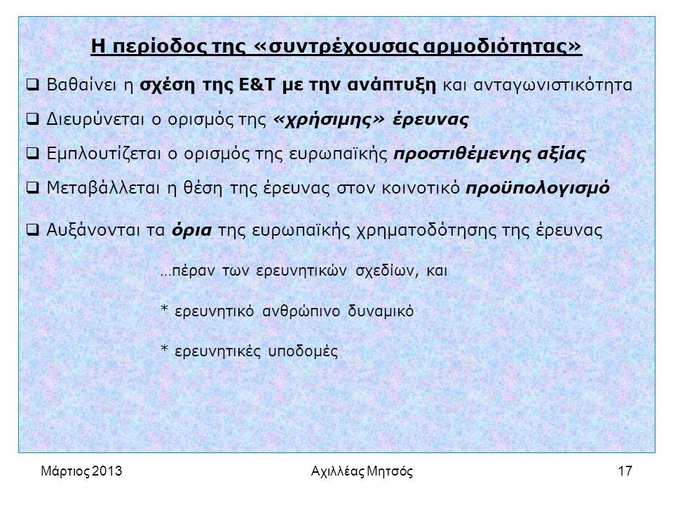 Αχιλλέας Μητσός17 Η περίοδος της «συντρέχουσας αρμοδιότητας»  Βαθαίνει η σχέση της Ε&Τ με την ανάπτυξη και ανταγωνιστικότητα  Διευρύνεται ο ορισμός της «χρήσιμης» έρευνας  Εμπλουτίζεται ο ορισμός της ευρωπαϊκής προστιθέμενης αξίας  Μεταβάλλεται η θέση της έρευνας στον κοινοτικό προϋπολογισμό  Αυξάνονται τα όρια της ευρωπαϊκής χρηματοδότησης της έρευνας …πέραν των ερευνητικών σχεδίων, και * ερευνητικό ανθρώπινο δυναμικό * ερευνητικές υποδομές Μάρτιος 2013