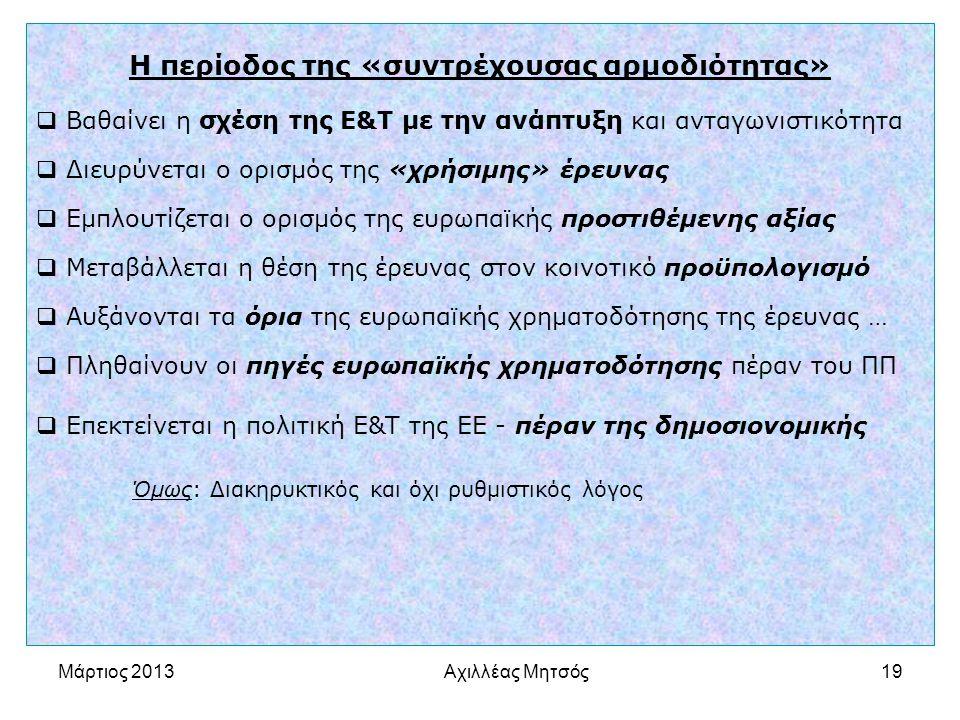 Αχιλλέας Μητσός19 Η περίοδος της «συντρέχουσας αρμοδιότητας»  Βαθαίνει η σχέση της Ε&Τ με την ανάπτυξη και ανταγωνιστικότητα  Διευρύνεται ο ορισμός της «χρήσιμης» έρευνας  Εμπλουτίζεται ο ορισμός της ευρωπαϊκής προστιθέμενης αξίας  Μεταβάλλεται η θέση της έρευνας στον κοινοτικό προϋπολογισμό  Αυξάνονται τα όρια της ευρωπαϊκής χρηματοδότησης της έρευνας …  Πληθαίνουν οι πηγές ευρωπαϊκής χρηματοδότησης πέραν του ΠΠ  Επεκτείνεται η πολιτική Ε&Τ της ΕΕ - πέραν της δημοσιονομικής Όμως: Διακηρυκτικός και όχι ρυθμιστικός λόγος Μάρτιος 2013