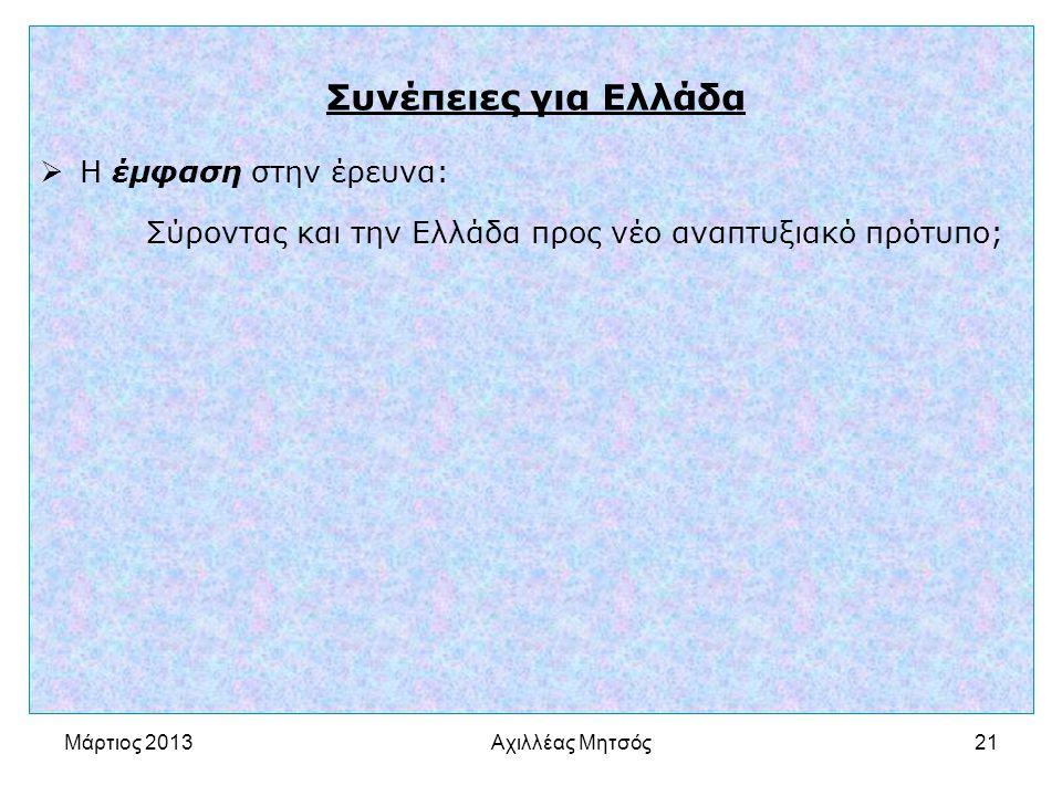 Αχιλλέας Μητσός21 Συνέπειες για Ελλάδα  Η έμφαση στην έρευνα: Σύροντας και την Ελλάδα προς νέο αναπτυξιακό πρότυπο; Μάρτιος 2013