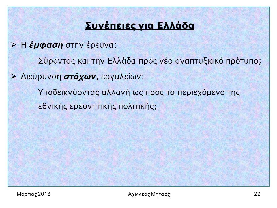 Αχιλλέας Μητσός22 Συνέπειες για Ελλάδα  Η έμφαση στην έρευνα: Σύροντας και την Ελλάδα προς νέο αναπτυξιακό πρότυπο;  Διεύρυνση στόχων, εργαλείων: Υποδεικνύοντας αλλαγή ως προς το περιεχόμενο της εθνικής ερευνητικής πολιτικής; Μάρτιος 2013