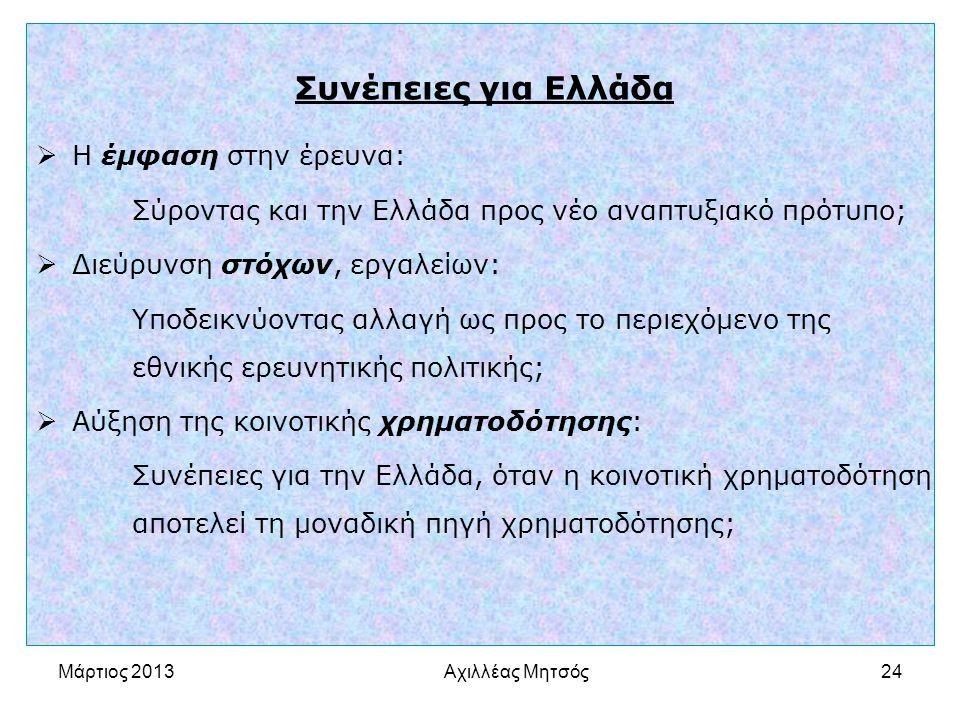 Αχιλλέας Μητσός24 Συνέπειες για Ελλάδα  Η έμφαση στην έρευνα: Σύροντας και την Ελλάδα προς νέο αναπτυξιακό πρότυπο;  Διεύρυνση στόχων, εργαλείων: Υποδεικνύοντας αλλαγή ως προς το περιεχόμενο της εθνικής ερευνητικής πολιτικής;  Αύξηση της κοινοτικής χρηματοδότησης: Συνέπειες για την Ελλάδα, όταν η κοινοτική χρηματοδότηση αποτελεί τη μοναδική πηγή χρηματοδότησης; Μάρτιος 2013