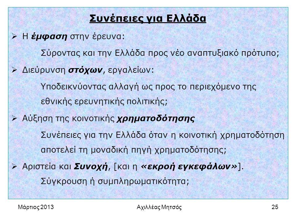 Αχιλλέας Μητσός25 Συνέπειες για Ελλάδα  Η έμφαση στην έρευνα: Σύροντας και την Ελλάδα προς νέο αναπτυξιακό πρότυπο;  Διεύρυνση στόχων, εργαλείων: Υποδεικνύοντας αλλαγή ως προς το περιεχόμενο της εθνικής ερευνητικής πολιτικής;  Αύξηση της κοινοτικής χρηματοδότησης Συνέπειες για την Ελλάδα όταν η κοινοτική χρηματοδότηση αποτελεί τη μοναδική πηγή χρηματοδότησης;  Αριστεία και Συνοχή, [και η «εκροή εγκεφάλων»].