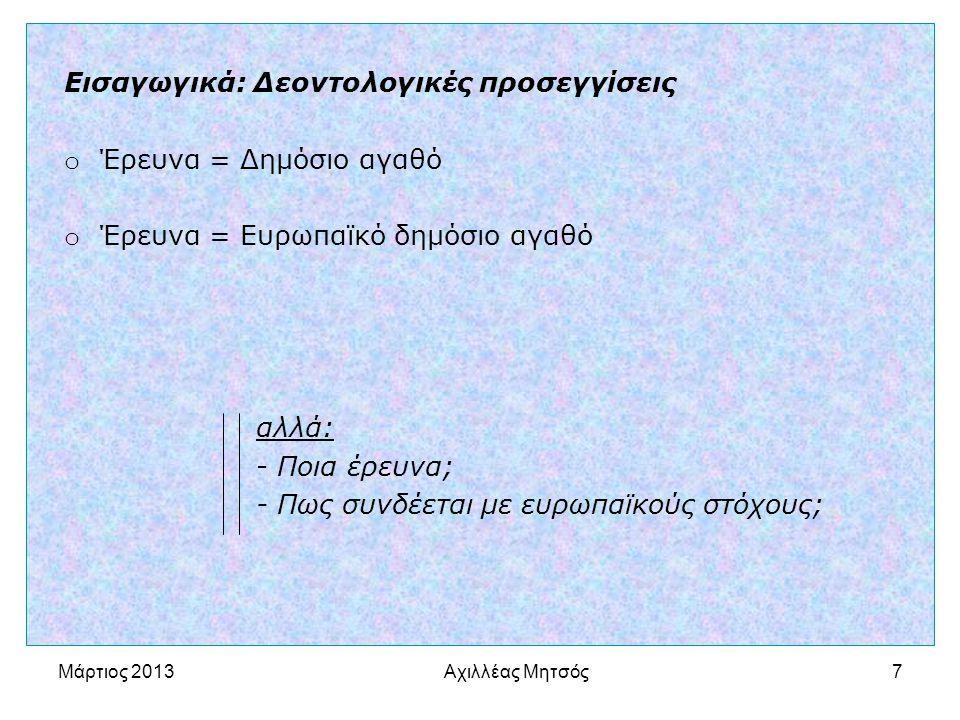 Αχιλλέας Μητσός7 Εισαγωγικά: Δεοντολογικές προσεγγίσεις o Έρευνα = Δημόσιο αγαθό o Έρευνα = Ευρωπαϊκό δημόσιο αγαθό αλλά: - Ποια έρευνα; - Πως συνδέεται με ευρωπαϊκούς στόχους; Μάρτιος 2013