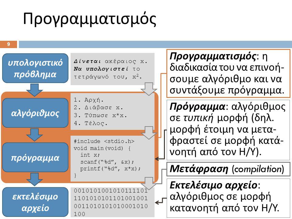 """Προγραμματισμός 9 υ π ολογιστικό π ρόβλημα αλγόριθμος π ρόγραμμα εκτελέσιμο αρχείο #include void main(void) { int x; scanf(""""%d"""", &x); printf(""""%d"""", x*x"""