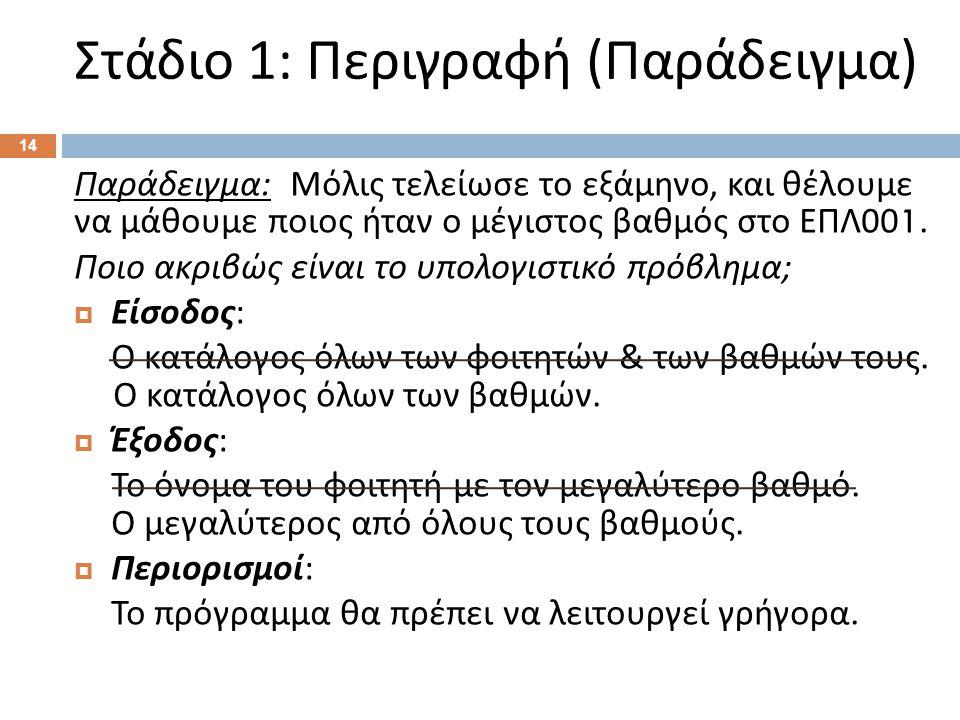 Στάδιο 1: Περιγραφή ( Παράδειγμα ) 14 Παράδειγμα : Μόλις τελείωσε το εξάμηνο, και θέλουμε να μάθουμε ποιος ήταν ο μέγιστος βαθμός στο ΕΠΛ 001. Ποιο ακ