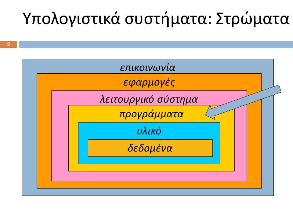 Στάδιο 3: Σχεδίαση 23 Βασικά σύμβολα σε διάγραμμα ροής : σύζευξη γραμμές ροής τερματικό κλήση υπομονάδας είσοδος / έξοδος από αρχείο εκτύπωση είσοδος από πληκτρολόγιο ανάθεση έλεγχος συνθήκης