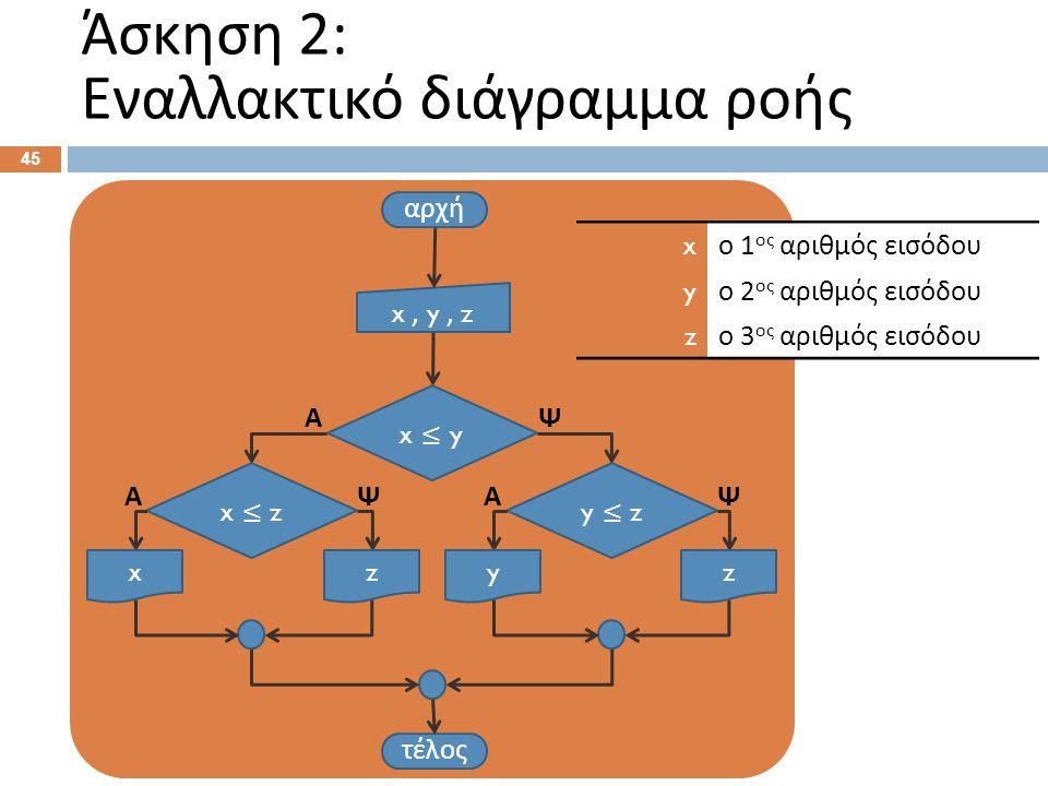 Άσκηση 2: Εναλλακτικό διάγραμμα ροής 45 αρχή x, y, z τέλος x ≤ y ΨΑ y ≤ z ΨΑ x ≤ z ΨΑ x ο 1 ος αριθμός εισόδου y ο 2 ος αριθμός εισόδου z ο 3 ος αριθμ