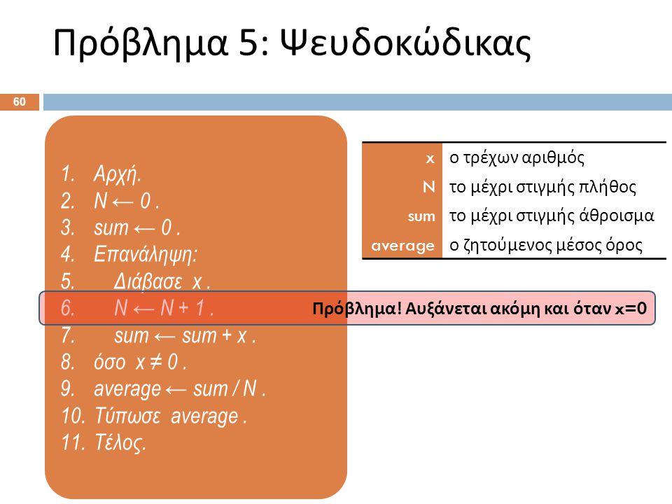1.Αρχή. 2.Ν ← 0. 3.sum ← 0. 4.Επανάληψη: 5. Διάβασε x. 6. Ν ← Ν + 1. 7. sum ← sum + x. 8.όσο x ≠ 0. 9.average ← sum / N. 10.Τύπωσε average. 11.Τέλος.