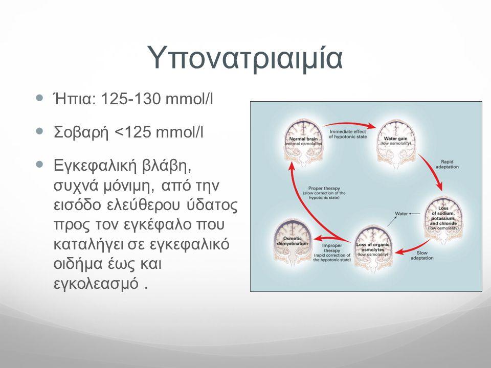 Υπονατριαιμία  Ήπια: 125-130 mmol/l  Σοβαρή <125 mmol/l  Εγκεφαλική βλάβη, συχνά μόνιμη, από την εισόδο ελεύθερου ύδατος προς τον εγκέφαλο που κατα