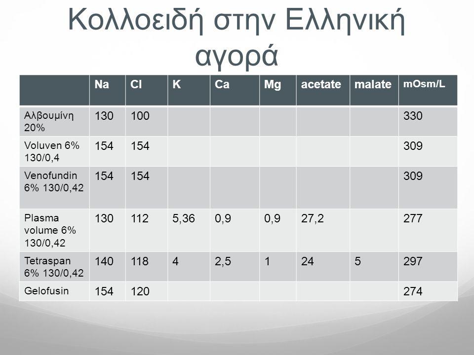 Koλλοειδή στην Ελληνική αγορά NaClKCaMgacetatemalate mOsm/L Aλβουμίνη 20% 130100330 Voluven 6% 130/0,4 154 309 Venofundin 6% 130/0,42 154 309 Plasma v