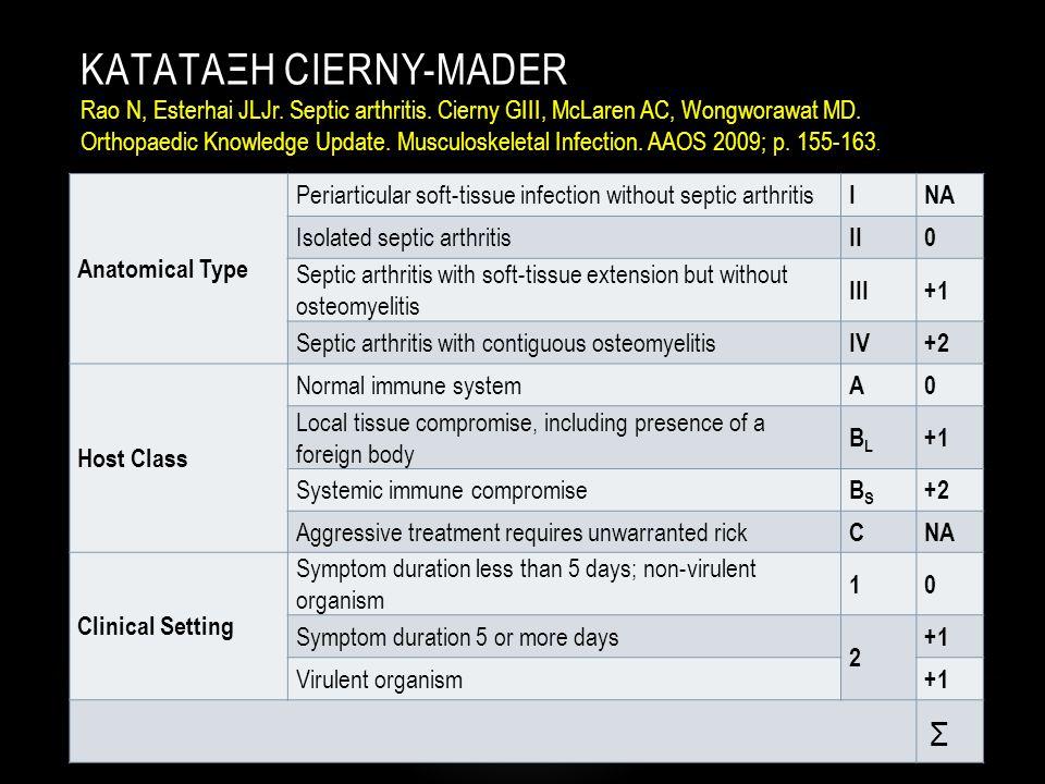ΚΑΤΑΤΑΞΗ CIERNY-MADER Rao N, Esterhai JLJr. Septic arthritis. Cierny GIII, McLaren AC, Wongworawat MD. Orthopaedic Knowledge Update. Musculoskeletal I