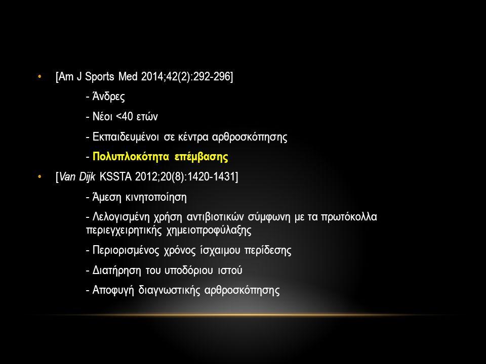 • [Am J Sports Med 2014;42(2):292-296] - Άνδρες - Νέοι <40 ετών - Εκπαιδευμένοι σε κέντρα αρθροσκόπησης - Πολυπλοκότητα επέμβασης • [ Van Dijk KSSTA 2