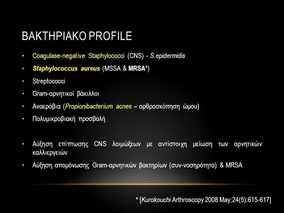 ΒΑΚΤΗΡΙΑΚΟ PROFILE • Coagulase-negative Staphylococci (CNS) - S.epidermidis • Staphylococcus aureus (MSSA & MRSA *) • Streptococci • Gram-αρνητικοί βά