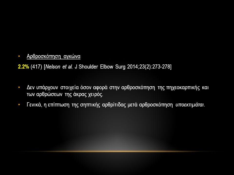 • Αρθροσκόπηση αγκώνα 2.2% (417) [ Nelson et al. J Shoulder Elbow Surg 2014;23(2):273-278] • Δεν υπάρχουν στοιχεία όσον αφορά στην αρθροσκόπηση της πη