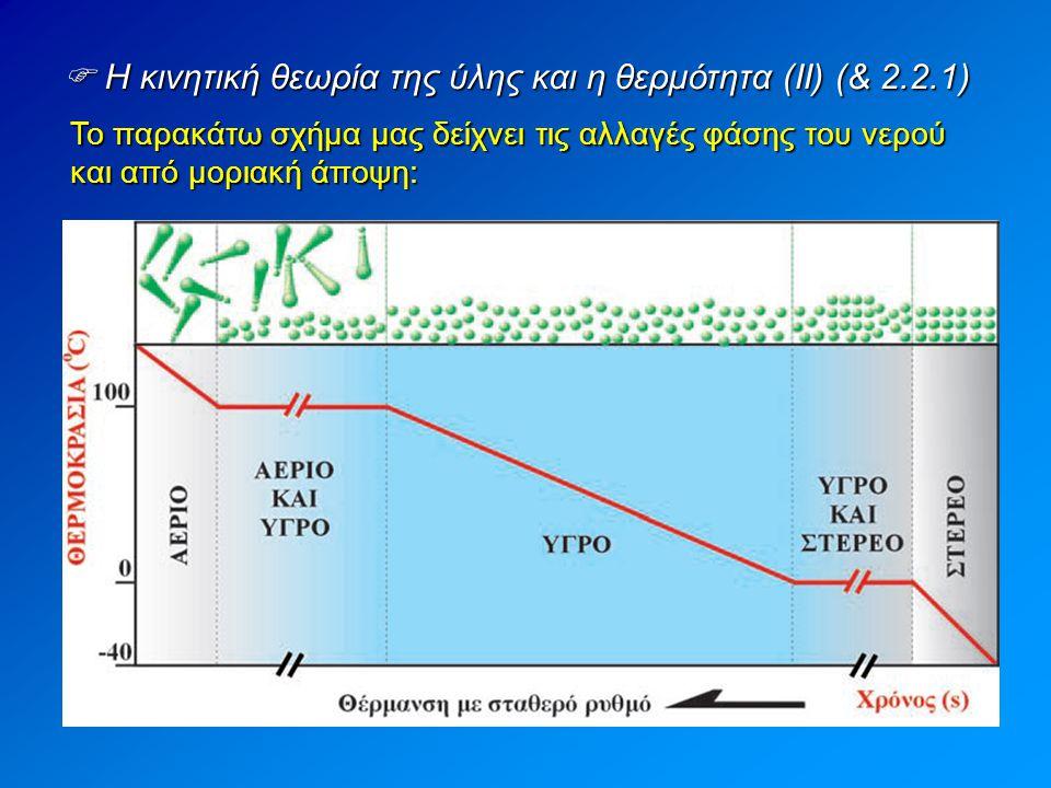 Το παρακάτω σχήμα μας δείχνει τις αλλαγές φάσης του νερού και από μοριακή άποψη:  Η κινητική θεωρία της ύλης και η θερμότητα (ΙΙ) (& 2.2.1)