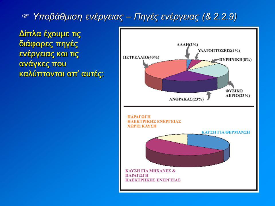 Δίπλα έχουμε τις διάφορες πηγές ενέργειας και τις ανάγκες που καλύπτονται απ' αυτές:  Υποβάθμιση ενέργειας – Πηγές ενέργειας (& 2.2.9)