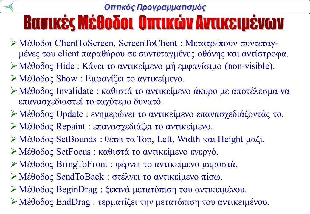 Οπτικός Προγραμματισμός  Μέθοδοι ClientToScreen, ScreenToClient : Μετατρέπουν συντεταγ- μένες του client παραθύρου σε συντεταγμένες οθόνης και αντίστροφα.