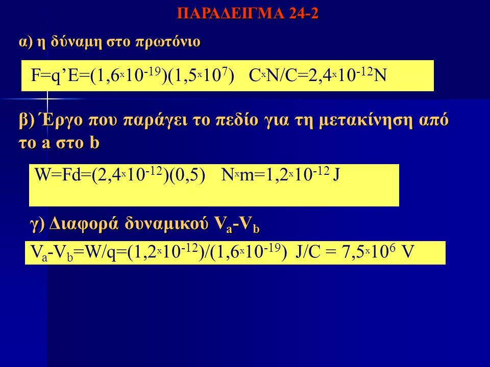 α) η δύναμη στο πρωτόνιο F=q'E=(1,6 x 10 -19 )(1,5 x 10 7 ) C x N/C=2,4 x 10 -12 N W=Fd=(2,4 x 10 -12 )(0,5) N x m=1,2 x 10 -12 J V a -V b =W/q=(1,2 x