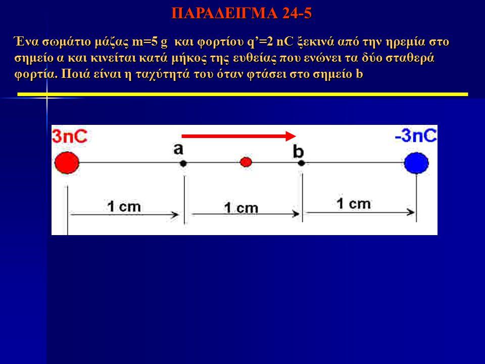 Ένα σωμάτιο μάζας m=5 g και φορτίου q'=2 nC ξεκινά από την ηρεμία στο σημείο α και κινείται κατά μήκος της ευθείας που ενώνει τα δύο σταθερά φορτία. Π