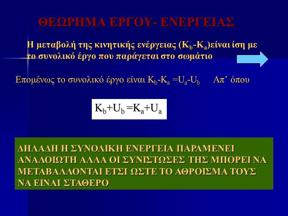 ΘΕΩΡΗΜΑ ΕΡΓΟΥ- ΕΝΕΡΓΕΙΑΣ Η μεταβολή της κινητικής ενέργειας (K b -K a )είναι ίση με το συνολικό έργο που παράγεται στο σωμάτιο Επομένως το συνολικό έρ