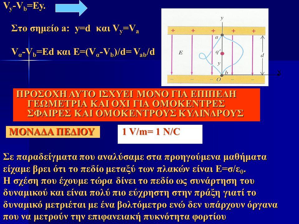 Στο σημείο a: y=d και V y =V a ΠΡΟΣΟΧΗ ΑΥΤΟ ΙΣΧΥΕΙ ΜΟΝΟ ΓΙΑ ΕΠΙΠΕΔΗ ΓΕΩΜΕΤΡΙΑ ΚΑΙ ΟΧΙ ΓΙΑ ΟΜΟΚΕΝΤΡΕΣ ΣΦΑΙΡΕΣ ΚΑΙ ΟΜΟΚΕΝΤΡΟΥΣ ΚΥΛΙΝΔΡΟΥΣ ΜΟΝΑΔΑ ΠΕΔΙΟΥ