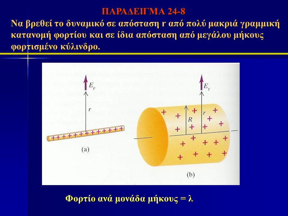 Να βρεθεί το δυναμικό σε απόσταση r από πολύ μακριά γραμμική κατανομή φορτίου και σε ίδια απόσταση από μεγάλου μήκους φορτισμένο κύλινδρο. ΠΑΡΑΔΕΙΓΜΑ