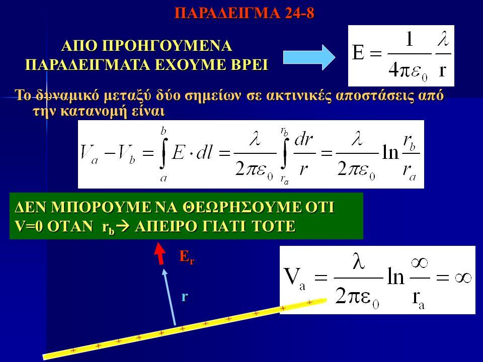 Το δυναμικό μεταξύ δύο σημείων σε ακτινικές αποστάσεις από την κατανομή είναι ΠΑΡΑΔΕΙΓΜΑ 24-8 ΔΕΝ ΜΠΟΡΟΥΜΕ ΝΑ ΘΕΩΡΗΣΟΥΜΕ ΟΤΙ V=0 ΟΤΑΝ r b  ΑΠΕΙΡΟ ΓΙΑ