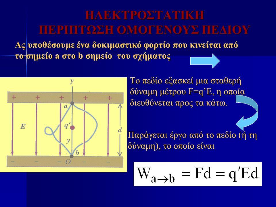 ΗΛΕΚΤΡΟΣΤΑΤΙΚΗ ΠΕΡΙΠΤΩΣΗ ΟΜΟΓΕΝΟΥΣ ΠΕΔΙΟΥ Ας υποθέσουμε ένα δοκιμαστικό φορτίο που κινείται από το σημείο a στο b σημείο του σχήματος Το πεδίο εξασκεί