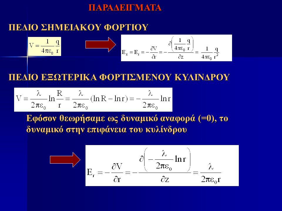 ΠΕΔΙΟ ΣΗΜΕΙΑΚΟΥ ΦΟΡΤΙΟΥ ΠΑΡΑΔΕΙΓΜΑΤΑ ΠΕΔΙΟ ΕΞΩΤΕΡΙΚΑ ΦΟΡΤΙΣΜΕΝΟΥ ΚΥΛΙΝΔΡΟΥ Εφόσον θεωρήσαμε ως δυναμικό αναφορά (=0), το δυναμικό στην επιφάνεια του κ