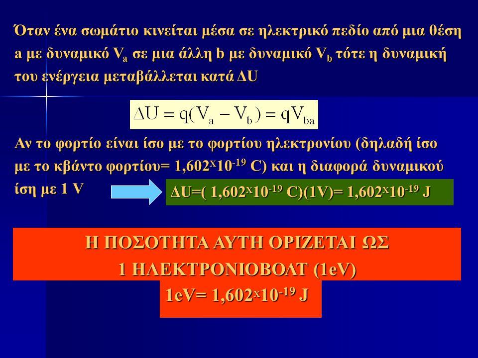Όταν ένα σωμάτιο κινείται μέσα σε ηλεκτρικό πεδίο από μια θέση a με δυναμικό V a σε μια άλλη b με δυναμικό V b τότε η δυναμική του ενέργεια μεταβάλλετ