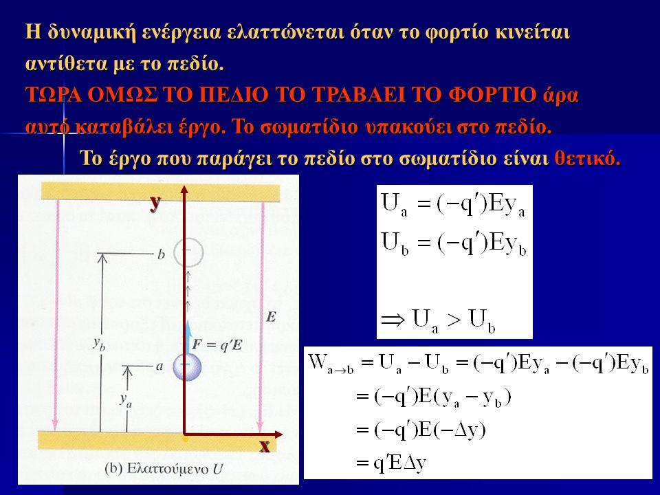 ΠΑΡΑΔΕΙΓΜΑ 24-4 +4 nC ΠΡΟΣΟΧΗ ΟΛΕΣ ΟΙ ΤΙΜΕΣ ΑΝΑΦΕΡΟΝΤΑΙ ΣΕ ΣΤΑΘΜΗ 0 ΣΤΟ ΑΠΕΙΡΟ Αν μεταφέρουμε το φορτίο κατά μήκος της μεσοκαθέτου δεν παράγεται έργο γιατί παντού πάνω η δυναμική ενέργεια είναι 0 Αν από σημείο της μεσοκαθέτου μεταφέρουμε το φορτίο στο άπειρο, όποια διαδρομή και αν ακολουθήσουμε, το έργο είναι 0 γιατί η αρχική και η τελική τιμή δυναμικού και δυναμικής ενέργειας είναι 0