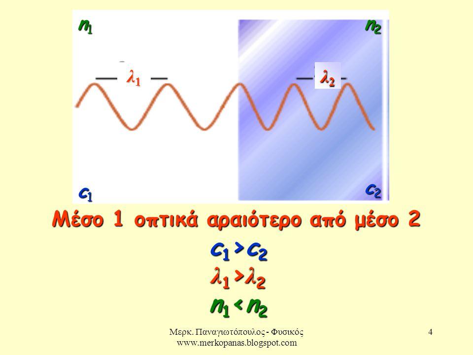 Μερκ. Παναγιωτόπουλος - Φυσικός www.merkopanas.blogspot.com 4 Μέσο 1 οπτικά αραιότερο από μέσο 2 λ1λ1λ1λ1 λ2λ2λ2λ2 c1>c2λ1>λ2n1<n2c1>c2λ1>λ2n1<n2c1>c2