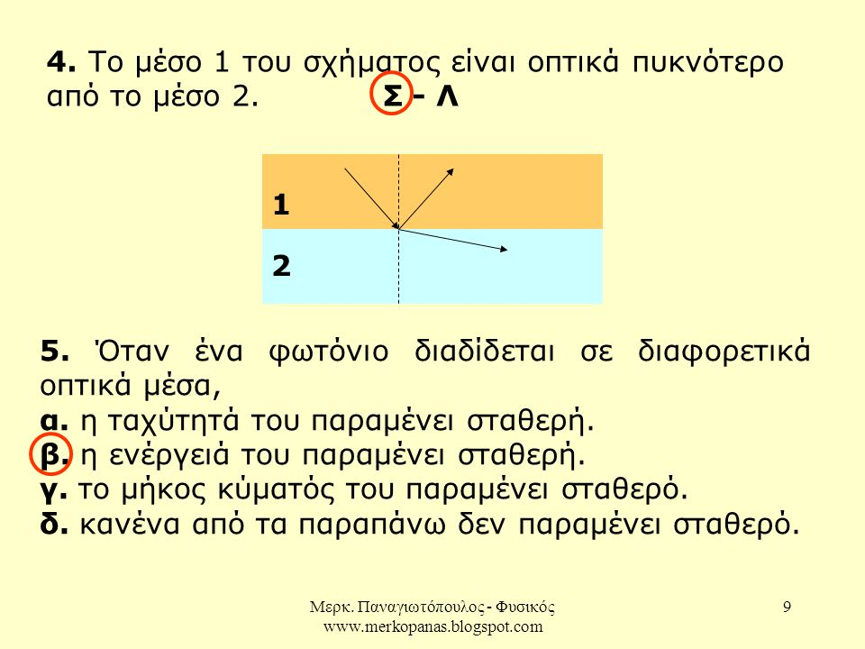 Μερκ. Παναγιωτόπουλος - Φυσικός www.merkopanas.blogspot.com 9 4. Το μέσο 1 του σχήματος είναι οπτικά πυκνότερο από το μέσο 2. Σ - Λ 1 2 5. Όταν ένα φω