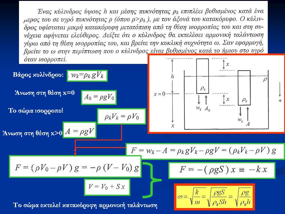 Βάρος κυλίνδρου: Άνωση στη θέση x=0 Άνωση στη θέση x>0 To σώμα ισορροπεί Το σώμα εκτελεί κατακόρυφη αρμονική ταλάντωση
