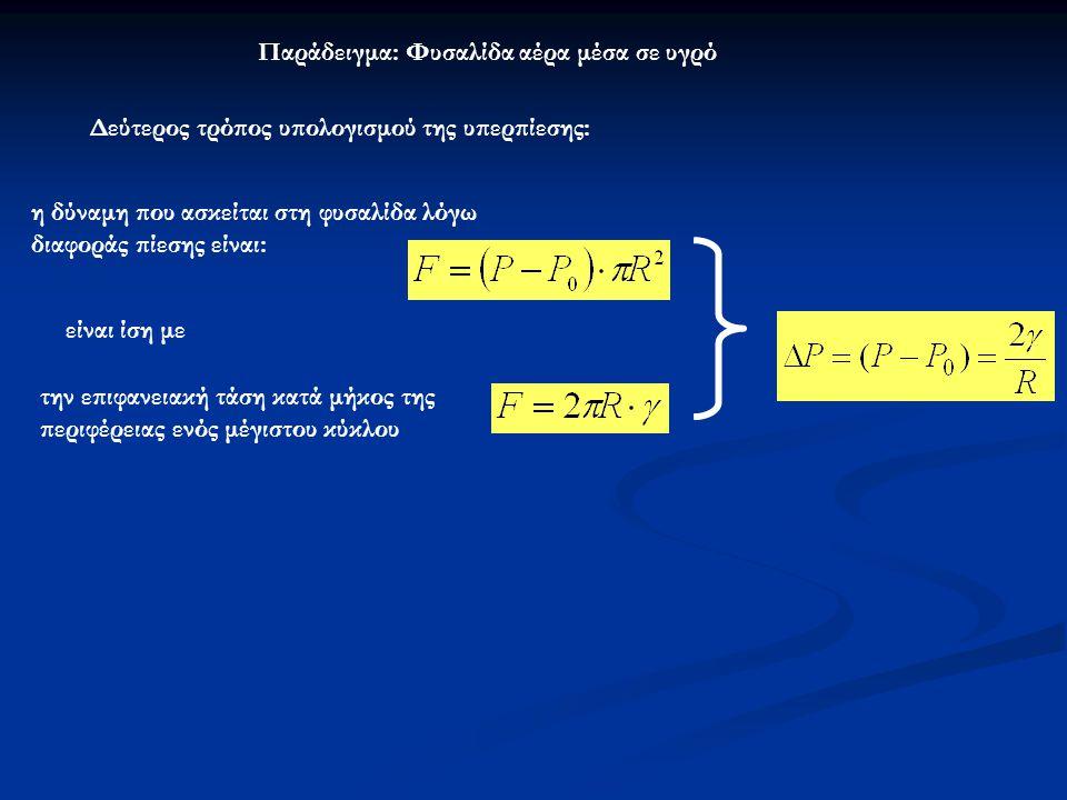 Παράδειγμα: Φυσαλίδα αέρα μέσα σε υγρό Δεύτερος τρόπος υπολογισμού της υπερπίεσης: η δύναμη που ασκείται στη φυσαλίδα λόγω διαφοράς πίεσης είναι: είνα