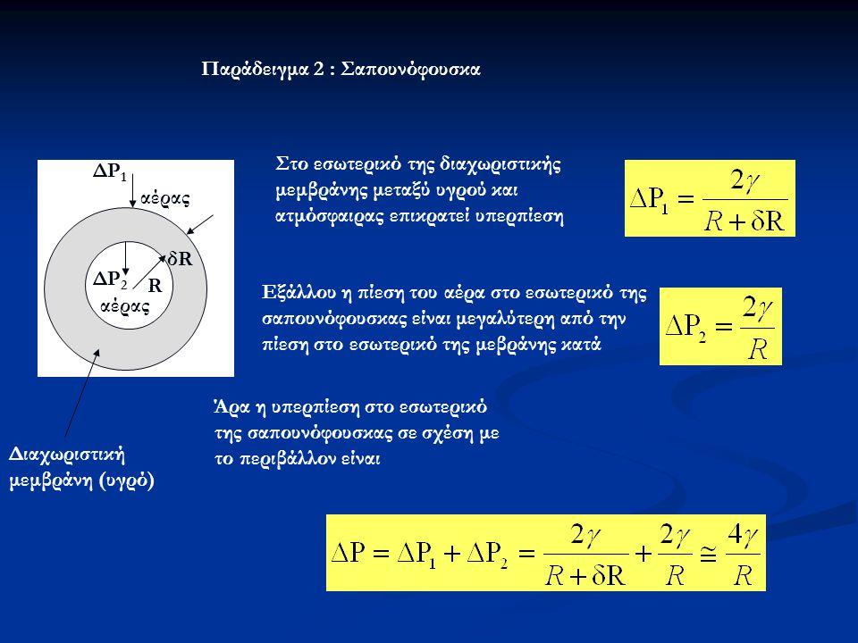 Παράδειγμα 2 : Σαπουνόφουσκα Στο εσωτερικό της διαχωριστικής μεμβράνης μεταξύ υγρού και ατμόσφαιρας επικρατεί υπερπίεση Εξάλλου η πίεση του αέρα στο ε