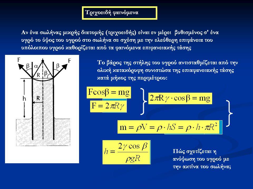 Τριχοειδή φαινόμενα Αν ένα σωλήνας μικρής διατομής (τριχοειδής) είναι εν μέρει βυθισμένος σ' ένα υγρό το ύψος του υγρού στο σωλήνα σε σχέση με την ελε