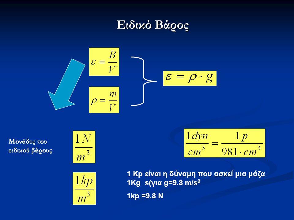 Ειδικό Βάρος Μονάδες του ειδικού βάρους 1 Kp είναι η δύναμη που ασκεί μια μάζα 1Κg s(για g=9.8 m/s 2 1kp =9.8 N