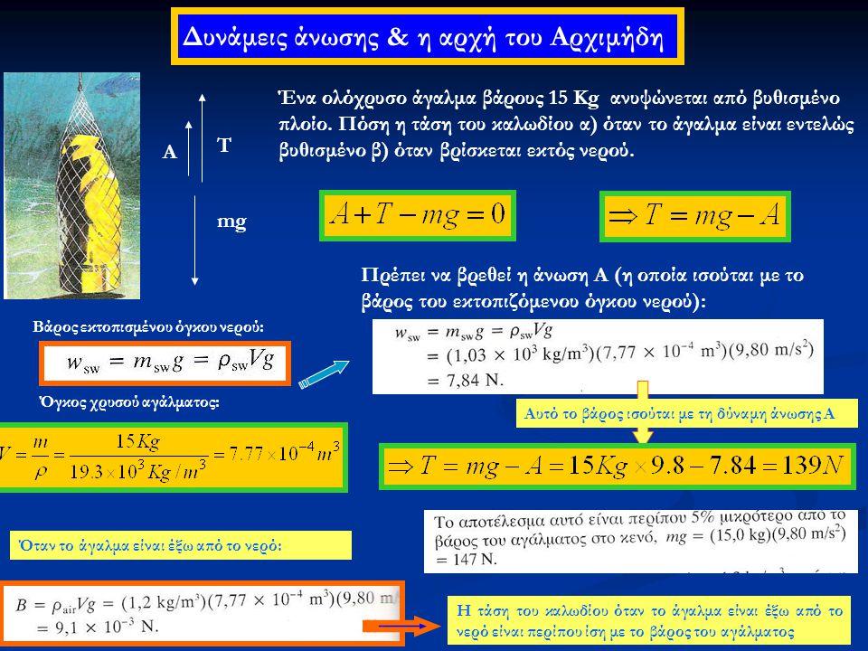 Δυνάμεις άνωσης & η αρχή του Αρχιμήδη Αυτό το βάρος ισούται με τη δύναμη άνωσης Α Όταν το άγαλμα είναι έξω από το νερό: Η τάση του καλωδίου όταν το άγ