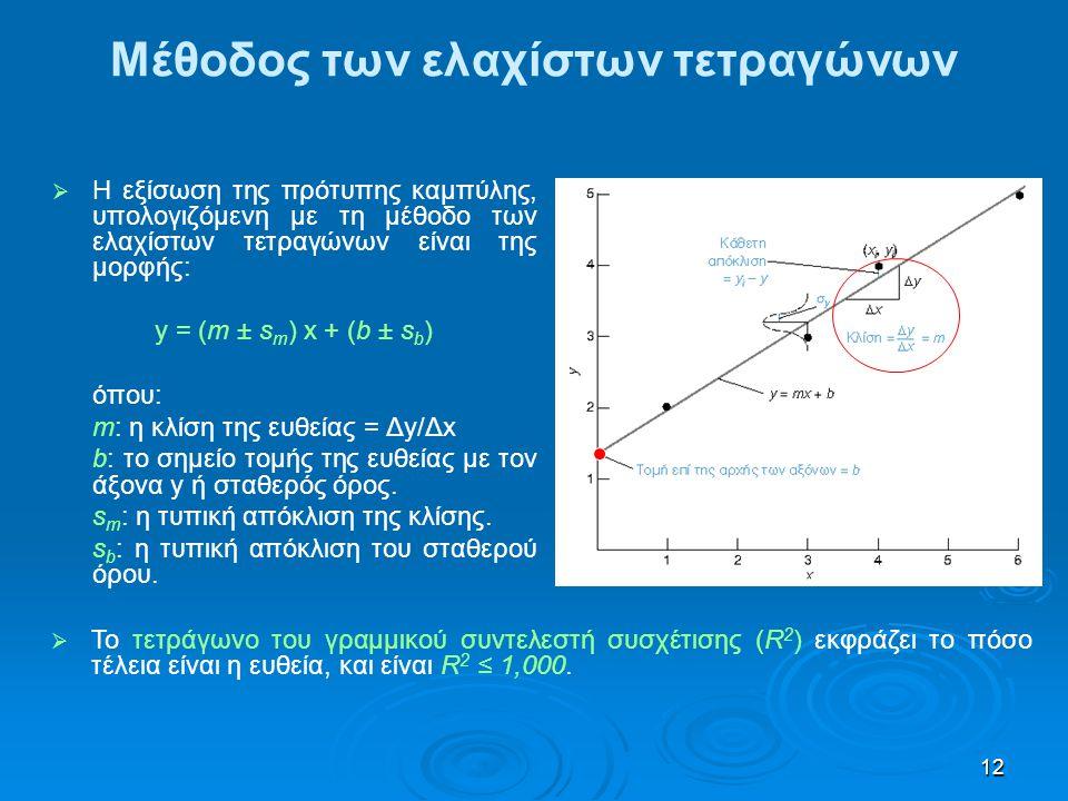 12 Μέθοδος των ελαχίστων τετραγώνων   Η εξίσωση της πρότυπης καμπύλης, υπολογιζόμενη με τη μέθοδο των ελαχίστων τετραγώνων είναι της μορφής: y = (m