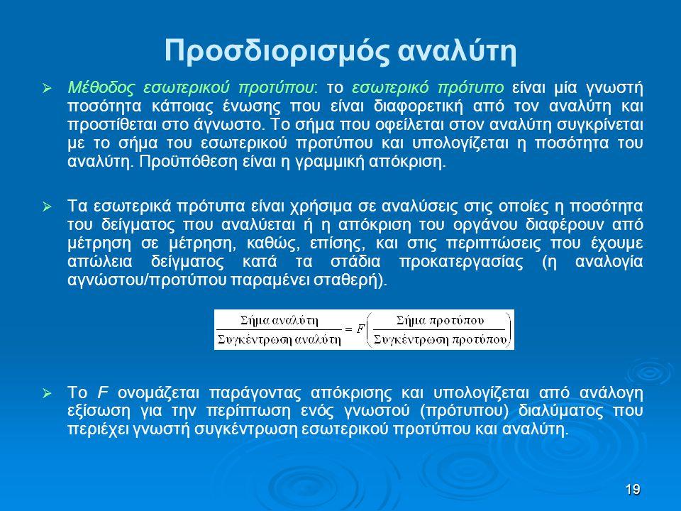 19 Προσδιορισμός αναλύτη   Μέθοδος εσωτερικού προτύπου: το εσωτερικό πρότυπο είναι μία γνωστή ποσότητα κάποιας ένωσης που είναι διαφορετική από τον