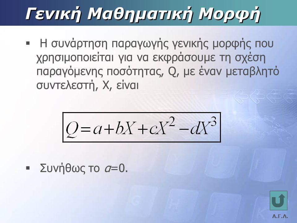 Α.Γ.Λ. Καμπύλες Κόστους (Γενική Μορφή)  Το συνολικό σταθερό κόστος, FC, δεν μεταβάλλεται με την ποσότητα παραγόμενου προϊόντος, Q. Το συνολικό μεταβλ